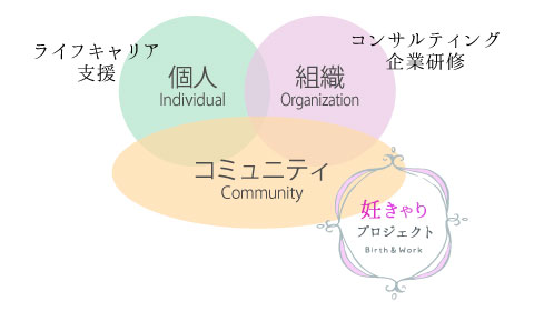 lineup-diagram2